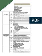 Excel of Penalties