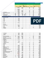 Energy Demand Sheet With Demand Analysis