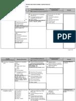 A4 Environmental Impact Management Plan