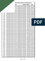 PT Schedule CMSE 19 (1)