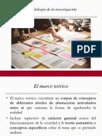 Investigacion-CYC-2-1 (1).pptx
