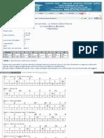Www Jazzitalia Net Lezioni Paologuiducci Pguid 42 Scalaminor (1)