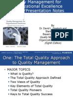 Operations Management 1-50