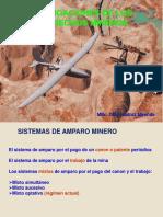 Cap. II - Obligaciones de Los Derechos Mineros