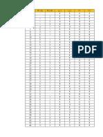 Modelo de simulación de reservorios