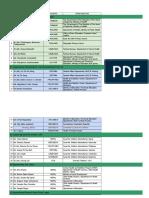 1st Asia SHN Course 2012-2013 Participants List