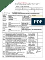 OC 21 Types of Communicative Strategy 2.docx