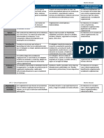 API 1 - Cultura Organizacional