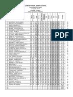 Computation of Consolidated Grades 2016 2017