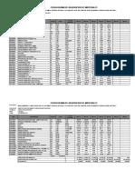 13-Cronograma de Adquisicion Materiales