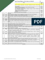 StateWiseLengthNHsIndia.pdf