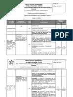 Cronograma de Administración Documental(1)