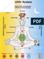 Chakra Pictures