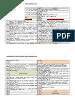 2019.2C-CRONOGRAMA-HSMC-C2-Califa (1).docx