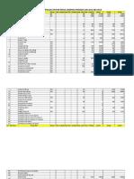 Laporan Stok Opname Apotek Ratna Cempaka Des-2013-Juni 2014
