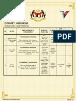 Indonesia_24112015 (3).pdf
