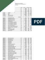 Excel de Insumos
