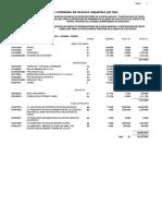 Precio Particular in Sumo Tipov Tipo 21