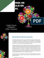 PROGRESIONES DE APRENDIZAJE EN ESPIRAL.pptx