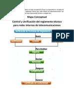 MapaConceptual- Actividad 3 - Evidencia 1