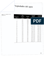 Propiedades de los fluidos y otros.pdf