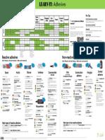 D-Lab_Learn-It_Adhesives.pdf