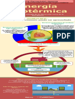 Afiche sobre la energia geotermica