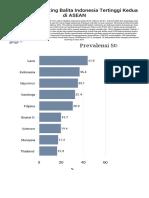prevalensi-stunting-balita-indonesia-tertinggi-kedua-di-asean.pdf