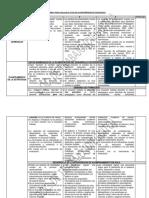 RUBRICA_PARA_EVALUAR_EL_PLAN_DE_ACOMPANA.pdf