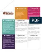 Análisis Dofa Trilladora Barbarita PDF