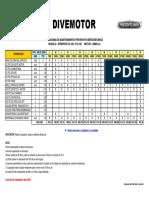 Mantenimiento Sprinter 415 CDI- 515 CDI.pdf