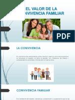 El Valor de La Convivencia Familiar