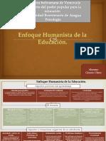 enfoquehumanistadelaeducacin-170405005059.pdf