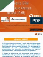 Procedimiento ICAM (Incident Cause Analysis Method (ICAM)