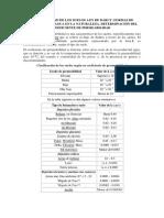 PERMEABILIDAD_DE_LOS_SUELOS_foro_3.pdf