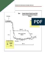 Figura Perfil Deposito Material Excedente