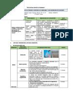 Modelo de Sesion de Clase de Indaga Mediante Metodos Cientificos