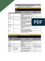 Act2 Estructura Datos Sin Instrumentos (1)