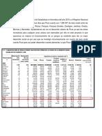 Oferta y Demanda Informe Final