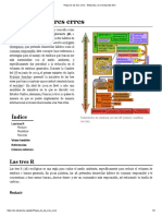 Regla de Las Tres Erres - Wikipedia, La Enciclopedia Libre