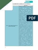 HISTORIA DEL DERECHO LABORAL EN GUATEMALA. (LINEA DE TIEMPO) - MARIA JOSÉ ESTRADA DIAZ-201709718.pdf
