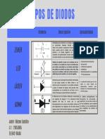 Tipos de diodos.pdf