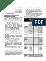 Law on Partnership.2.pdf