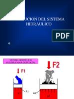 (3)Evolucion Del Sistema Hidraulico