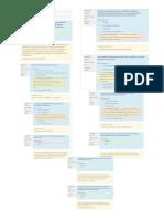 Examen de Plataformas