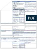 Notes-on-the-Law-on-Sales-1.pdf