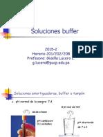 Teoría de soluciones buffer