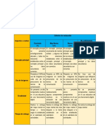 Rúbrica_mapamental_UI.pdf