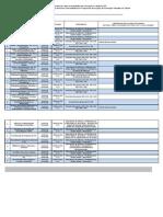 Levantamento das necessidades de formação no âmbito PTE-2º e 3º ciclo de briteiros[2]