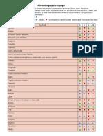 Alimenti e gruppi sanguigni.pdf